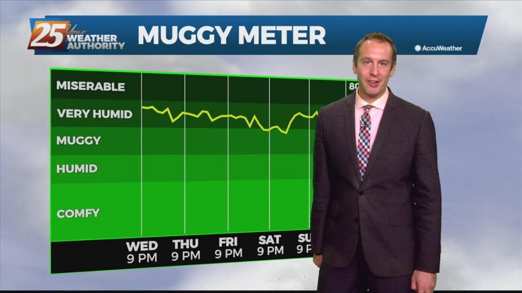 "08/11 Ryan's ""consistently Humid"" Wednesday Night Forecast"