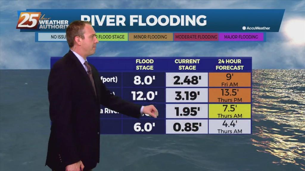 """09/14 Ryan's """"heavy Rains"""" Tuesday Night Forecast"""