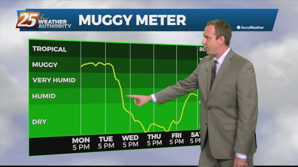 """09/20 Ryan's """"muggy For Now"""" Monday Evening Forecast"""