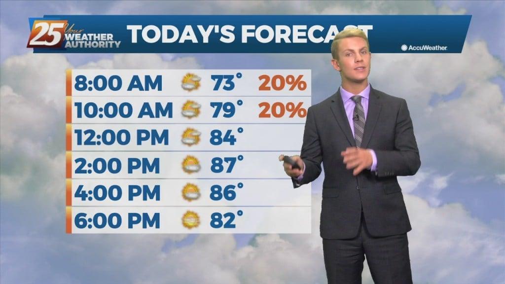 "10/25 – Brantly's ""near Record Heat"" Monday Forecast"
