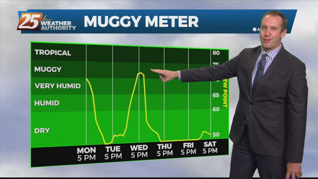 "10/25 Ryan's ""quick Turnaround"" Monday Evening Forecast"