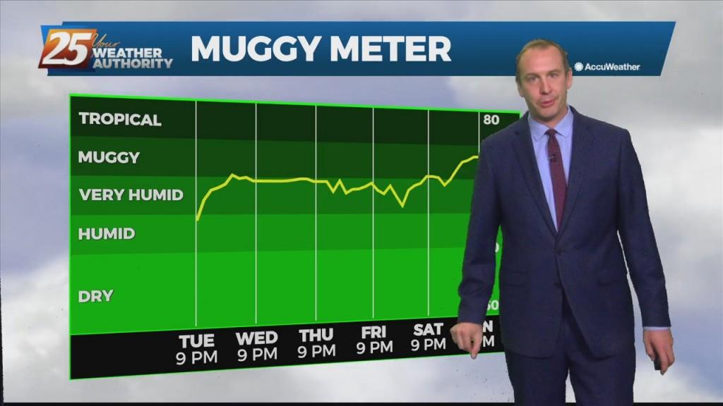"10/19 Ryan's ""much Warmer"" Tuesday Night Forecast"