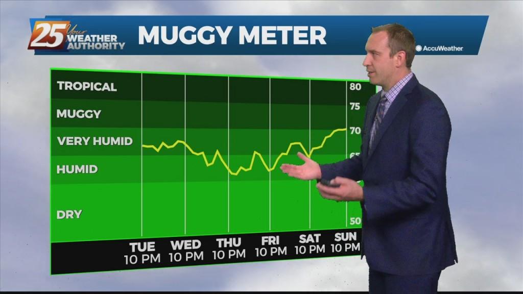 "10/05 Ryan's ""lower Humidity Ahead"" Tuesday Night Forecast"