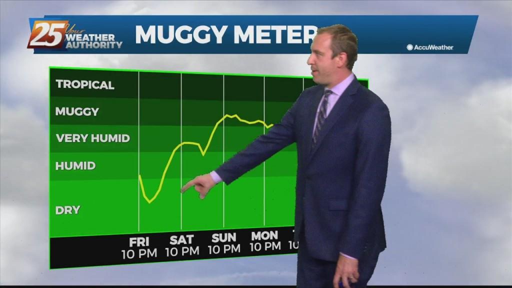 "10/22 Ryan's ""few Degrees Cooler"" Friday Night Forecast"