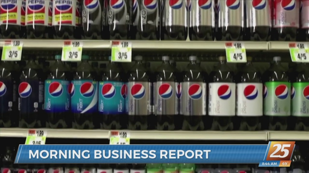 Morning Business Report: October 6th, 2021