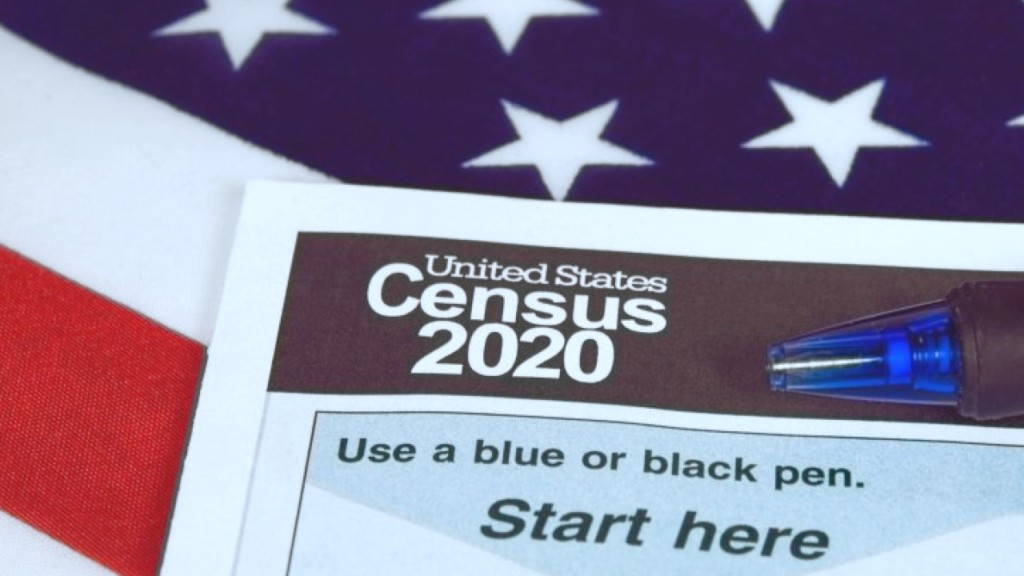 3rd federal judge blocks citizenship question on 2020 census
