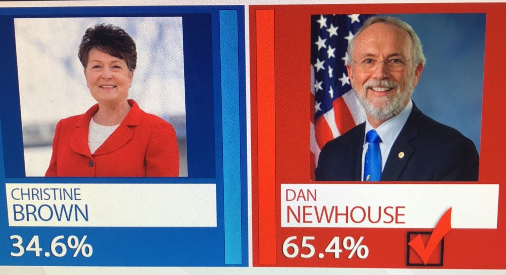 Christine Brown concedes to Dan Newhouse