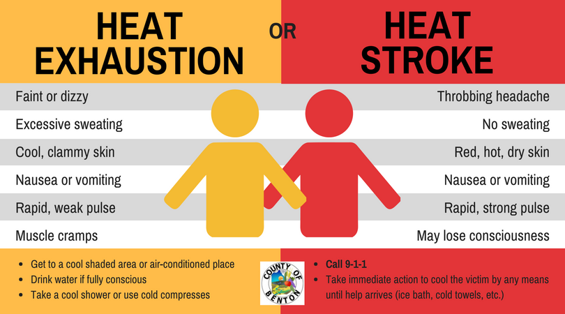 Officials urge residents to protect themselves against heat stroke, exhaustion