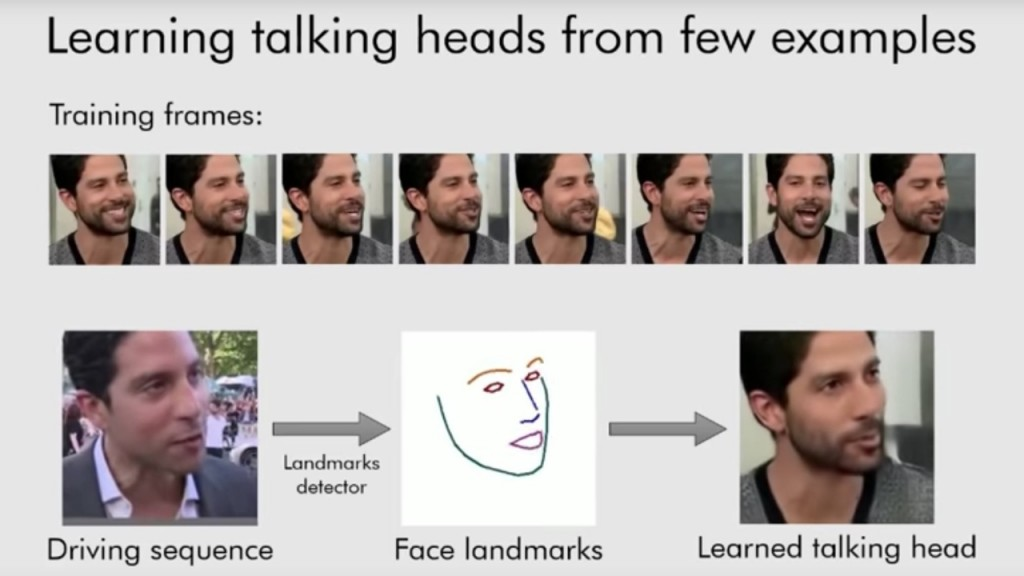 AI, photo can be used to make fake videos of anyone