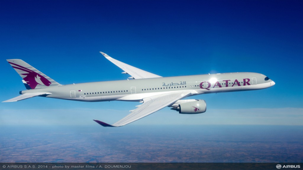 Top 20 cleanest airlines in 2018