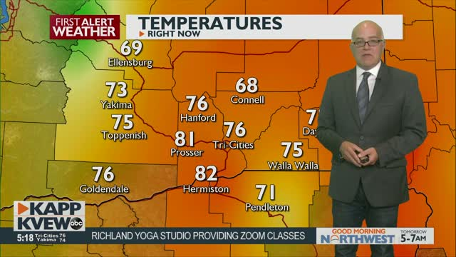 First Alert Forecast Pm Thursday August 6th
