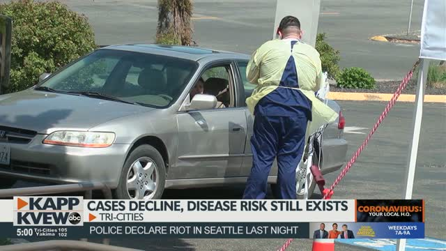 Tri Cities Covid 19 Case Numbers Drop But Not Far Enough