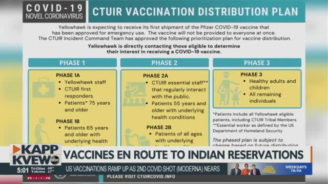 Covid 19 Vaccines En Route To Indian Reservations In Oregon