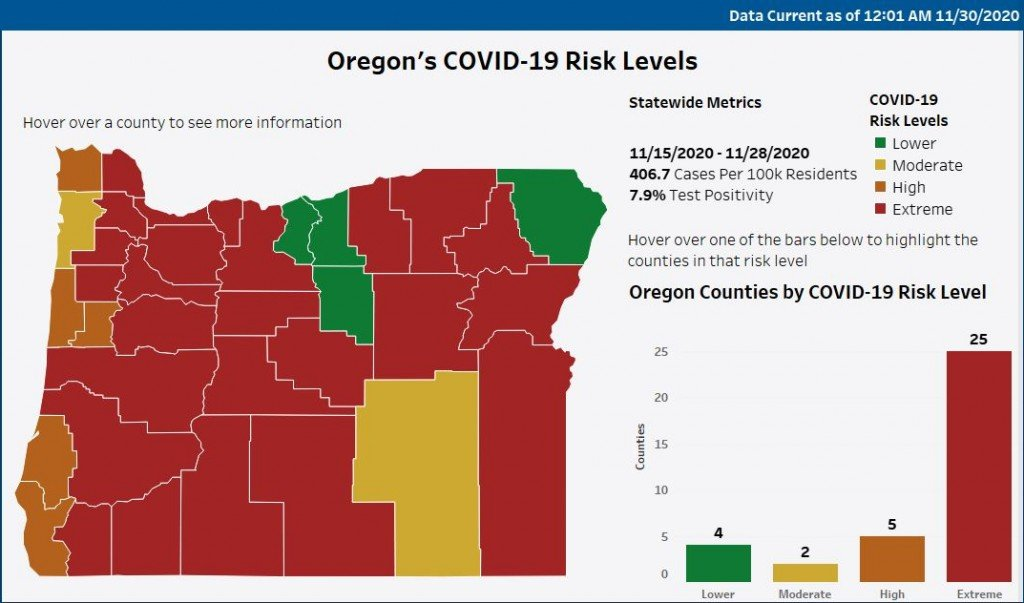 Oregon Risk Level Map