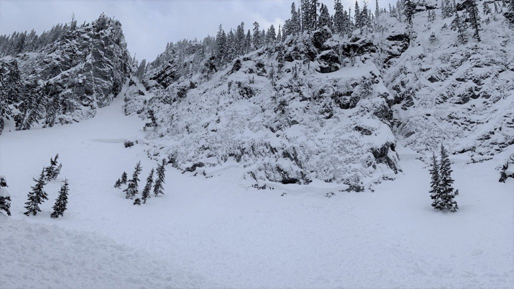 Avalanche Cle Elum Kittitas County Nw Avalanche Center