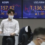 Asia Shares Rise Despite Ongoing Pandemic, Inflation Worries
