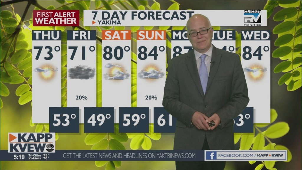 Windy Thursday Is Ahead, With Possible Showers Popping Up On Friday Jason