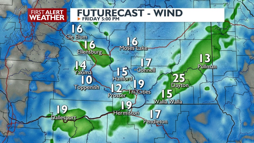 Friday Winds