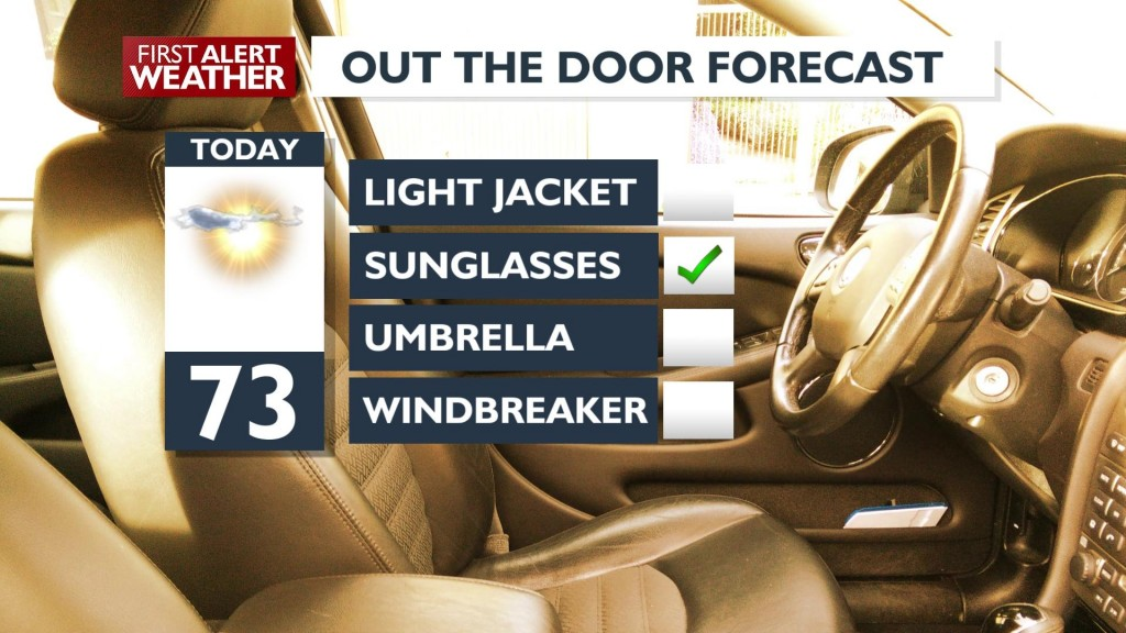 Monday out the door forecast